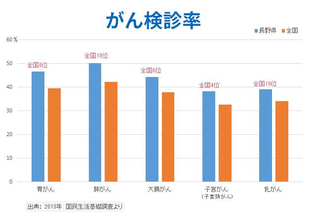 201609_graph-kenshin_v2